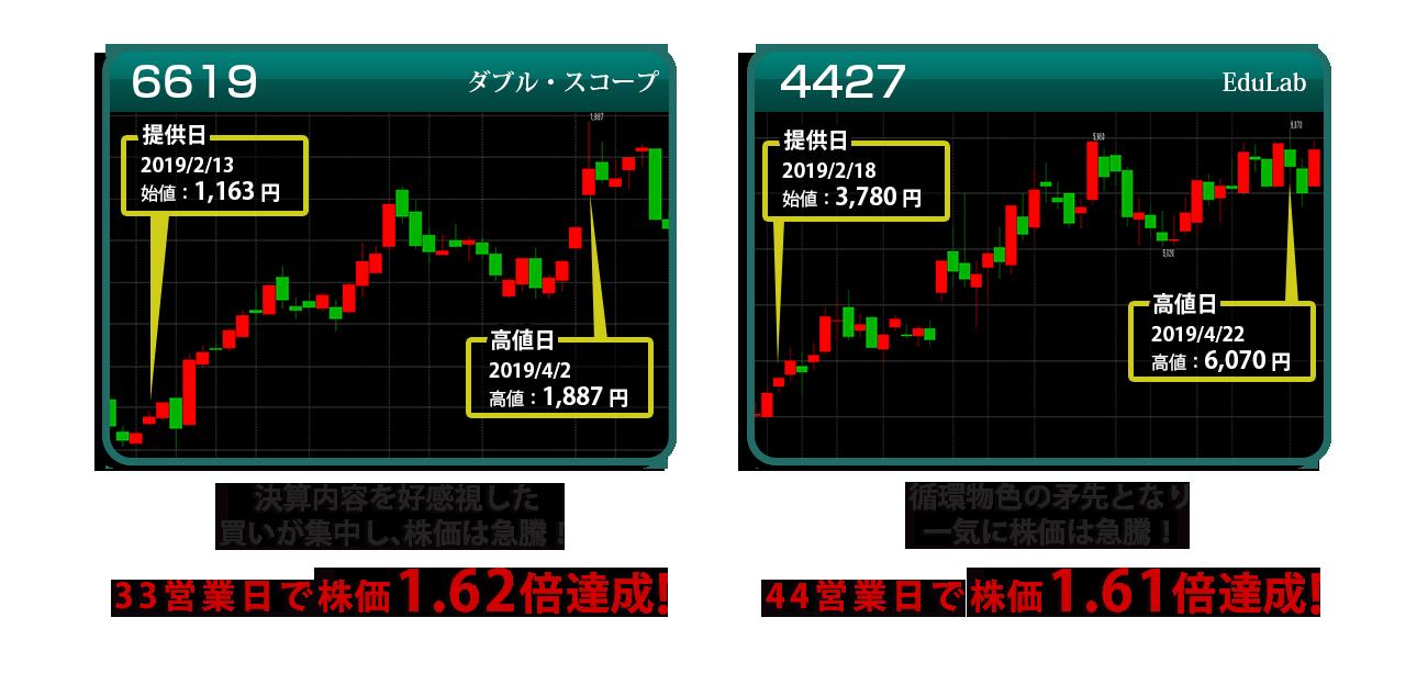 日本投資機構株式会社実績2