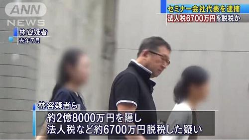 ウルフ村田の口コミ評判 合同会社ゲンキの脱税